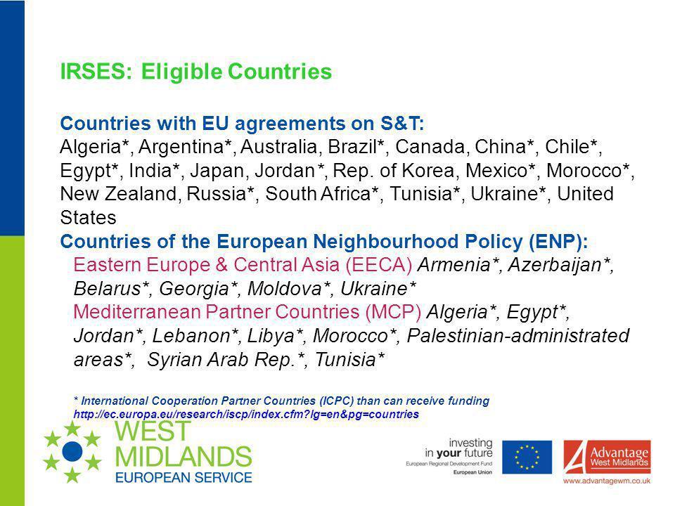 IRSES: Eligible Countries