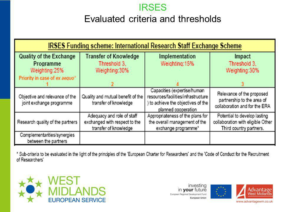 IRSES Evaluated criteria and thresholds