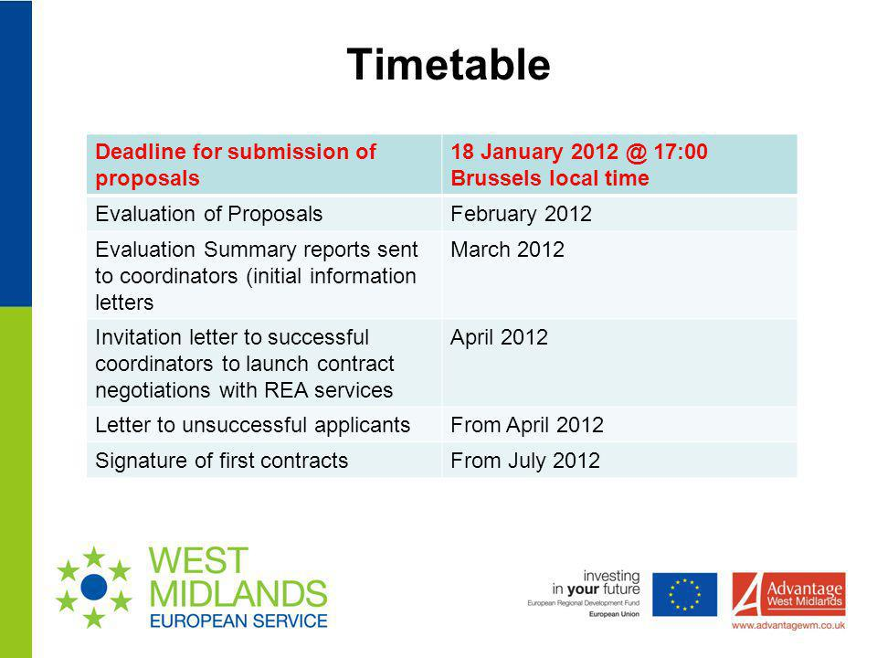 Timetable Deadline for submission of proposals