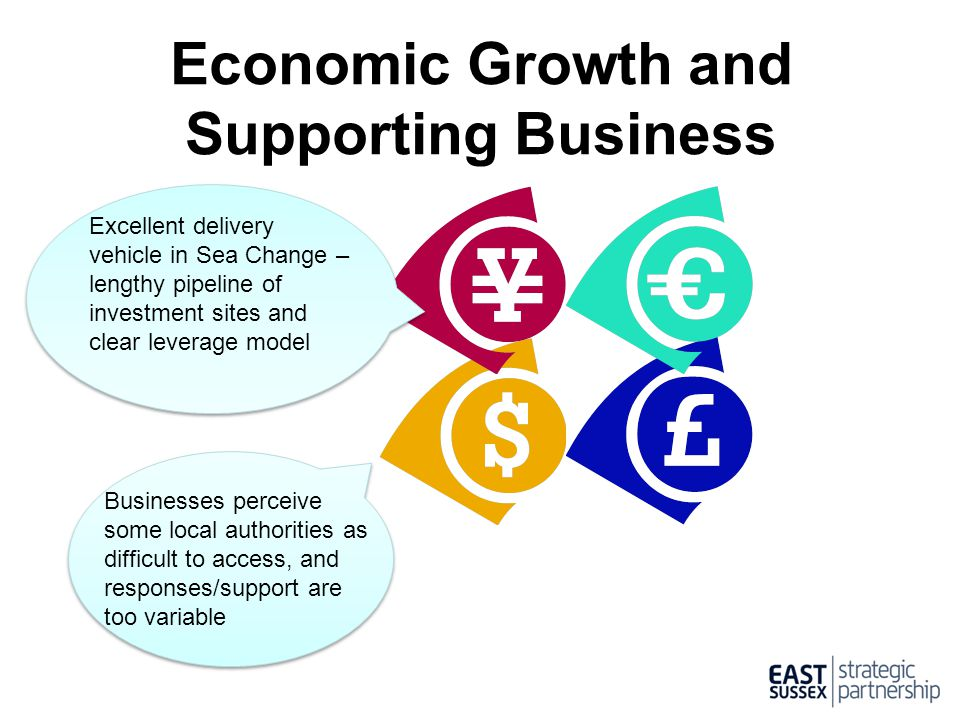 Economic Growth and Supporting Business