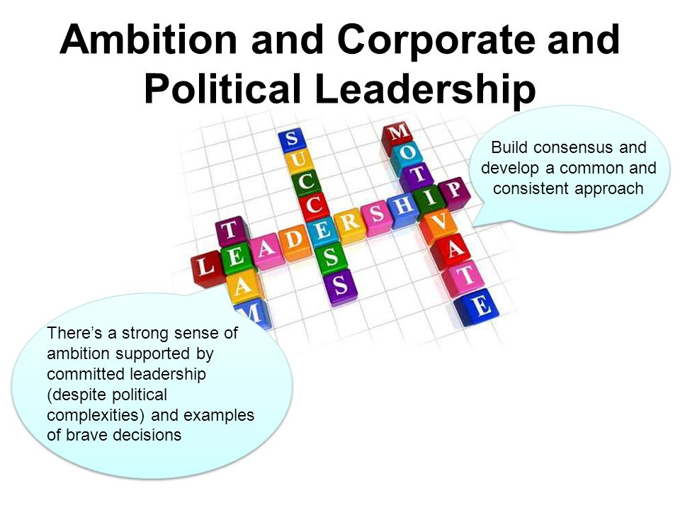 Ambition and Corporate and Political Leadership