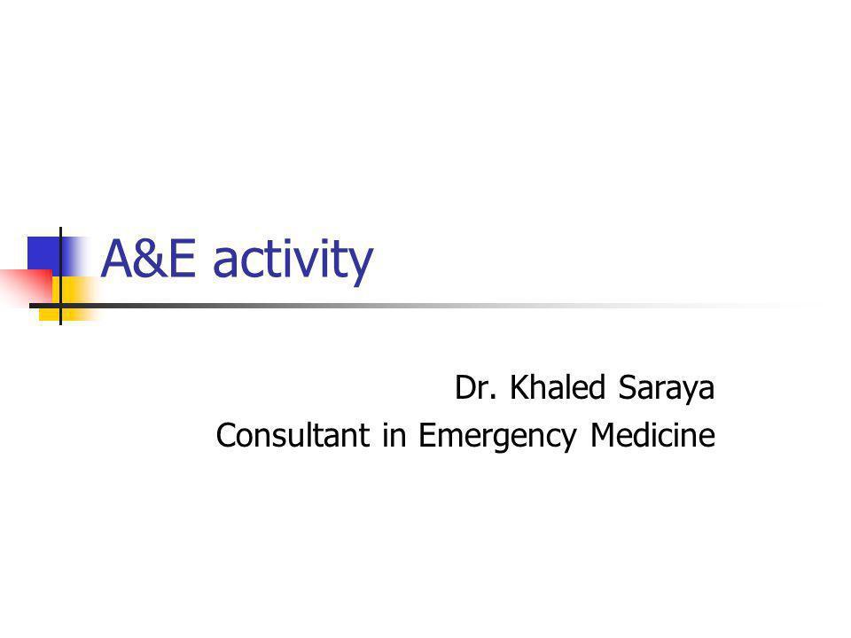 Dr. Khaled Saraya Consultant in Emergency Medicine