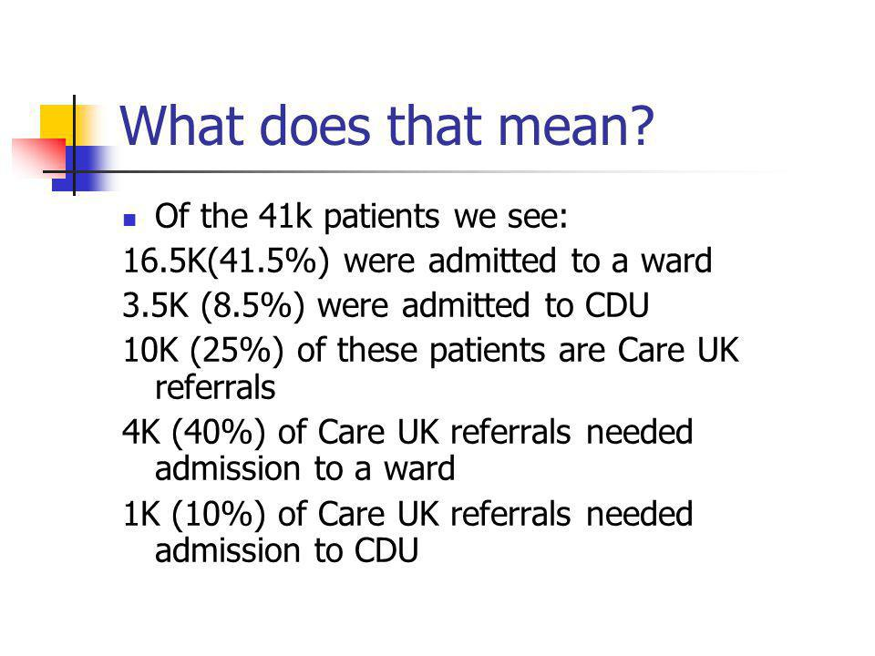 What does that mean Of the 41k patients we see: