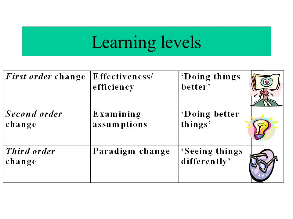 Learning levels different levels and qualities of learning.
