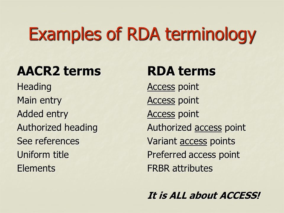 Examples of RDA terminology