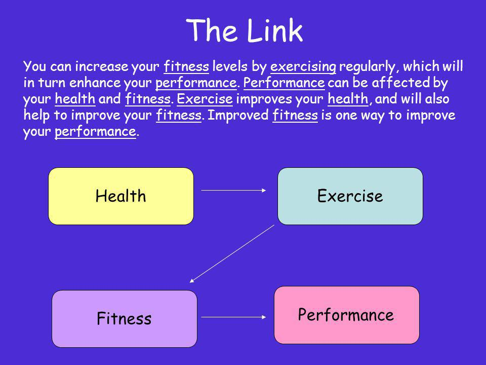 The Link Health Exercise Performance Fitness