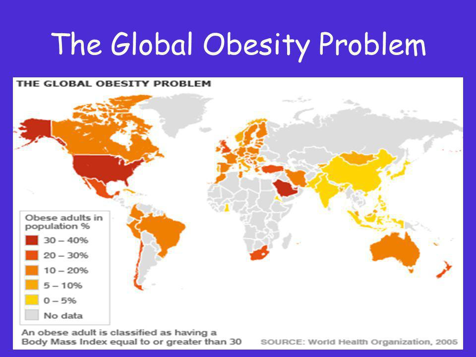 The Global Obesity Problem