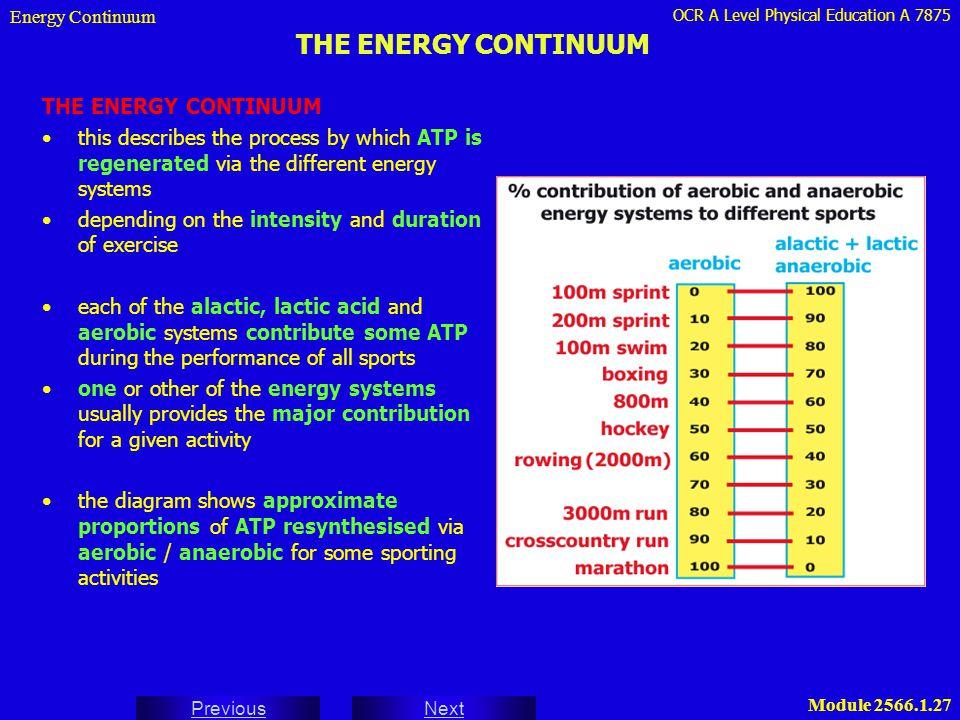 THE ENERGY CONTINUUM THE ENERGY CONTINUUM
