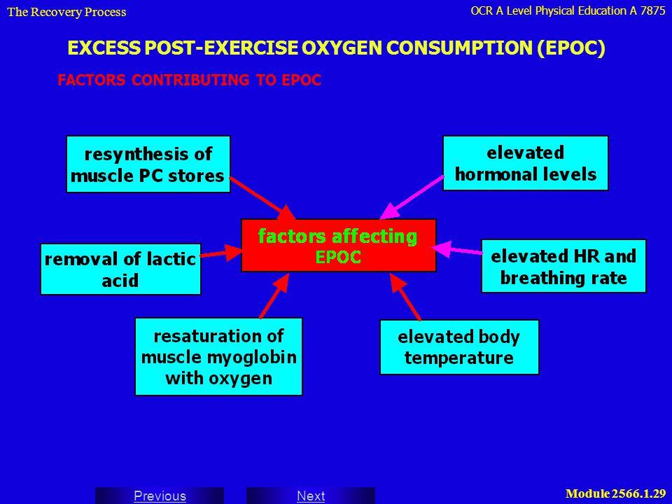 EXCESS POST-EXERCISE OXYGEN CONSUMPTION (EPOC)
