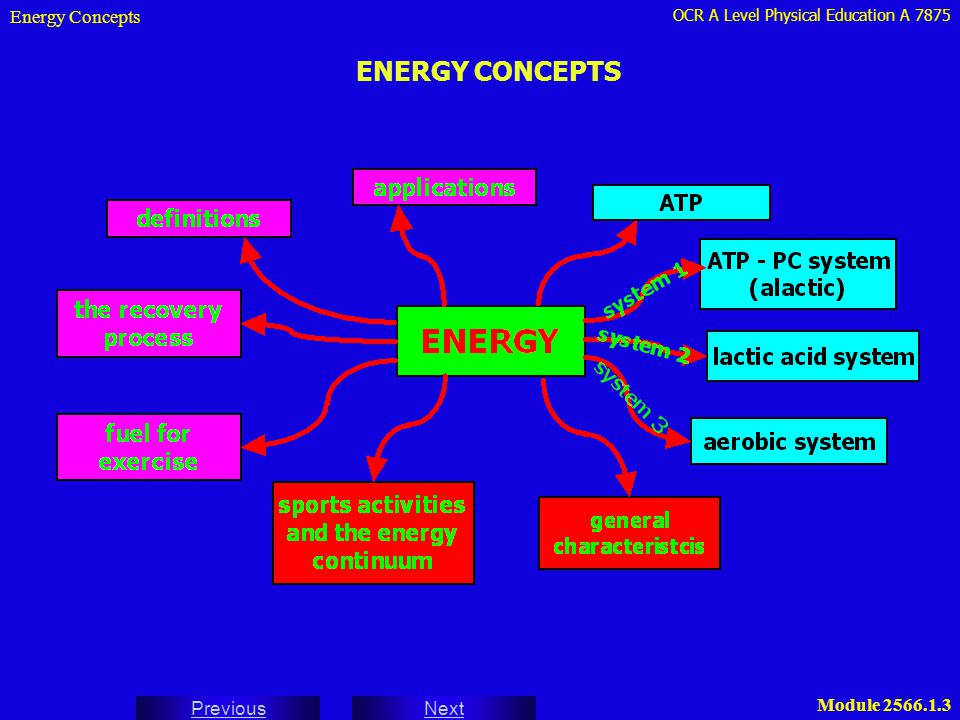 Energy Concepts ENERGY CONCEPTS