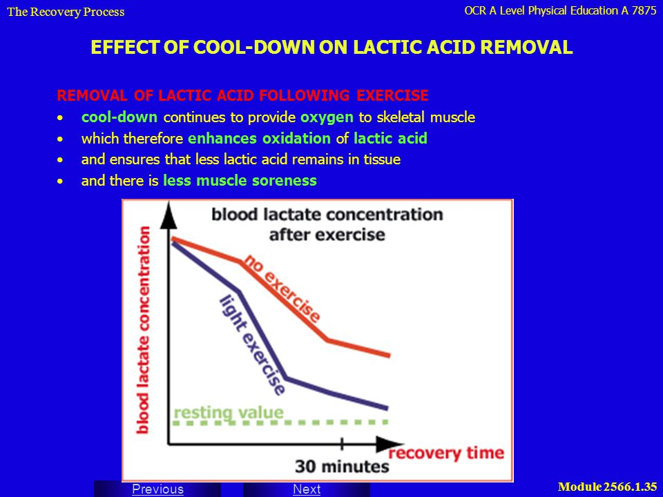 EFFECT OF COOL-DOWN ON LACTIC ACID REMOVAL