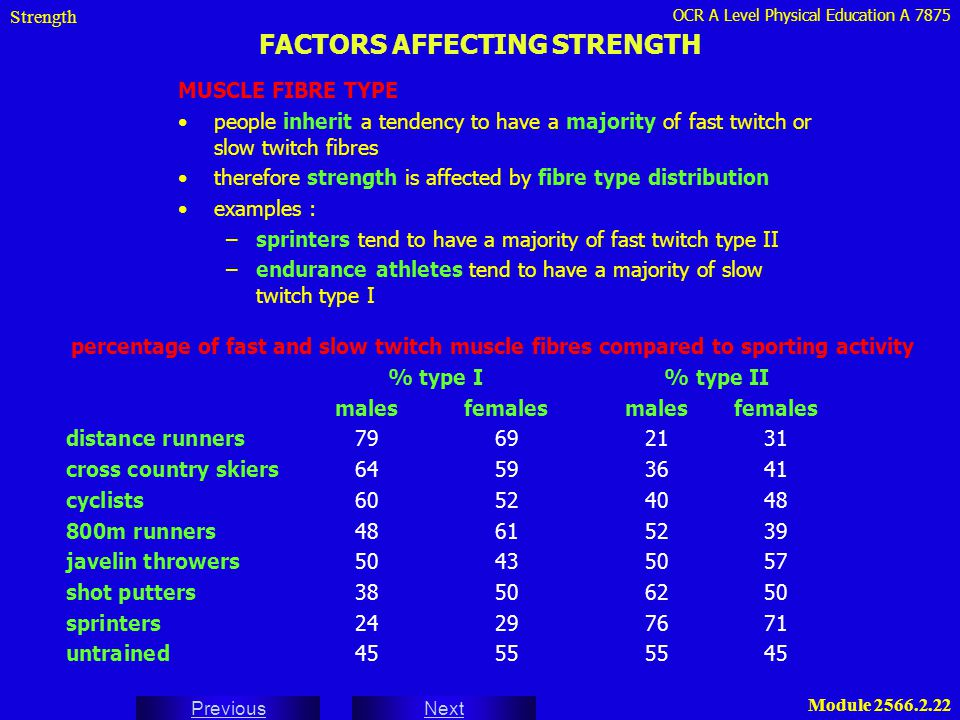 FACTORS AFFECTING STRENGTH