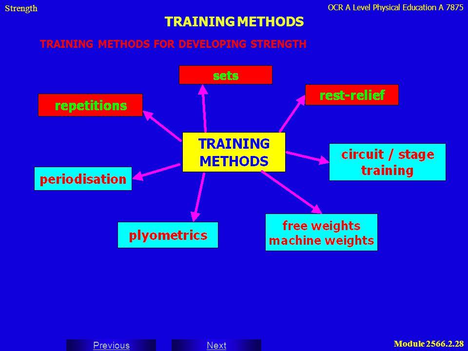 Strength TRAINING METHODS TRAINING METHODS FOR DEVELOPING STRENGTH