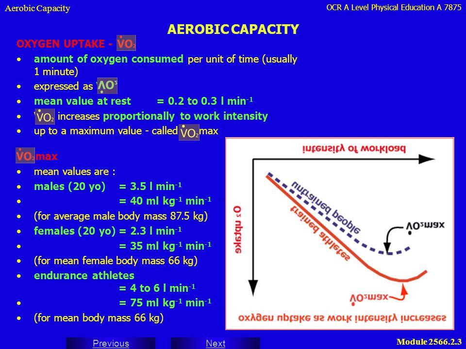 AEROBIC CAPACITY OXYGEN UPTAKE - VO2