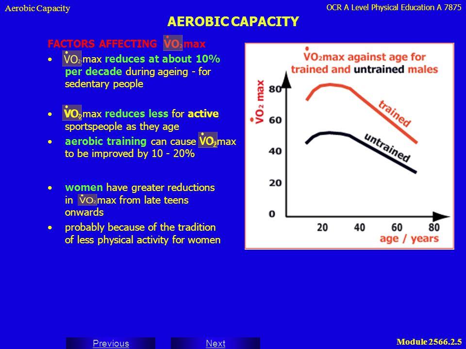 AEROBIC CAPACITY FACTORS AFFECTING VO2max