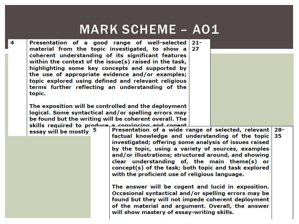 Mark Scheme – AO1