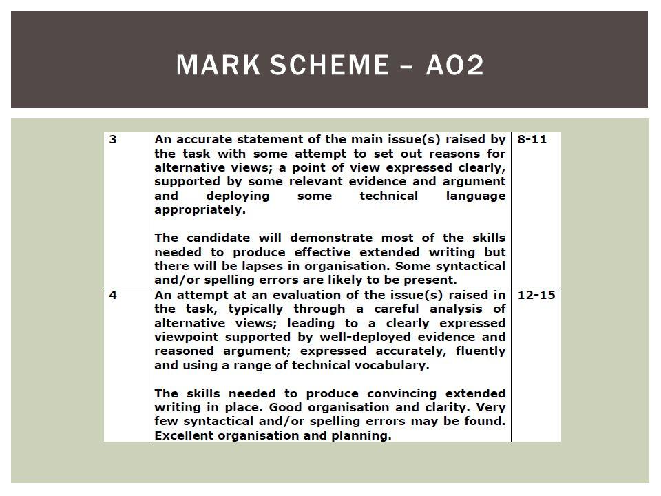 Mark Scheme – AO2