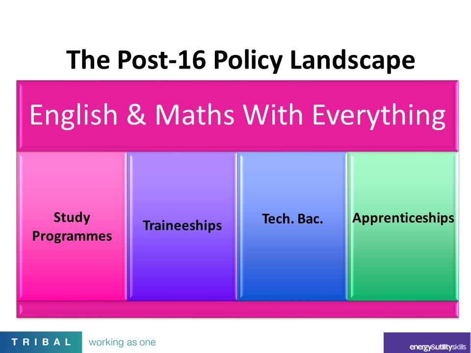 The Post-16 Policy Landscape