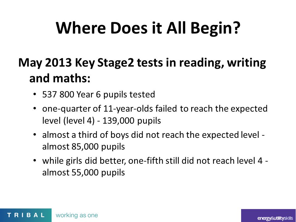 Where Does it All Begin May 2013 Key Stage2 tests in reading, writing and maths: 537 800 Year 6 pupils tested.