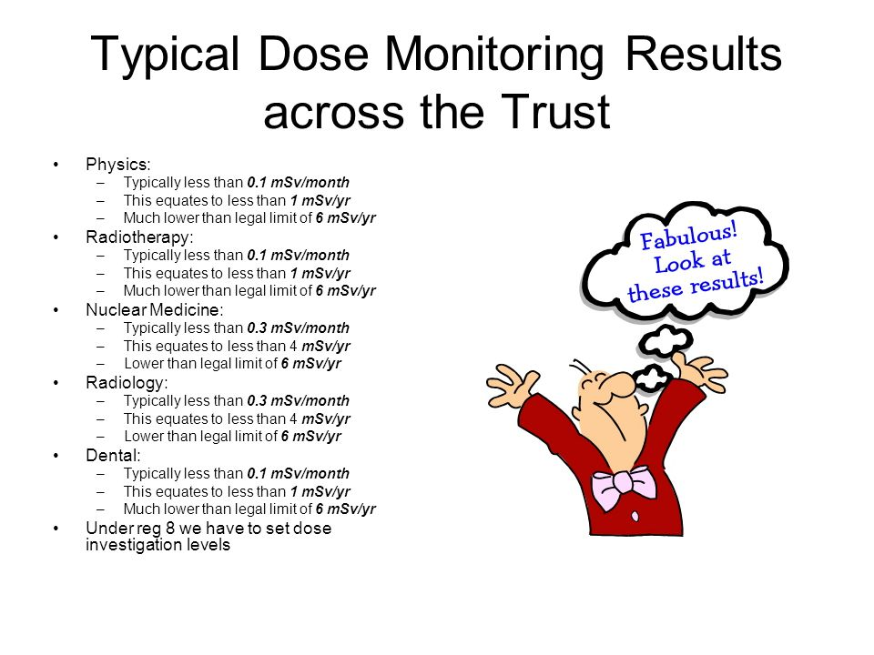 Typical Dose Monitoring Results across the Trust
