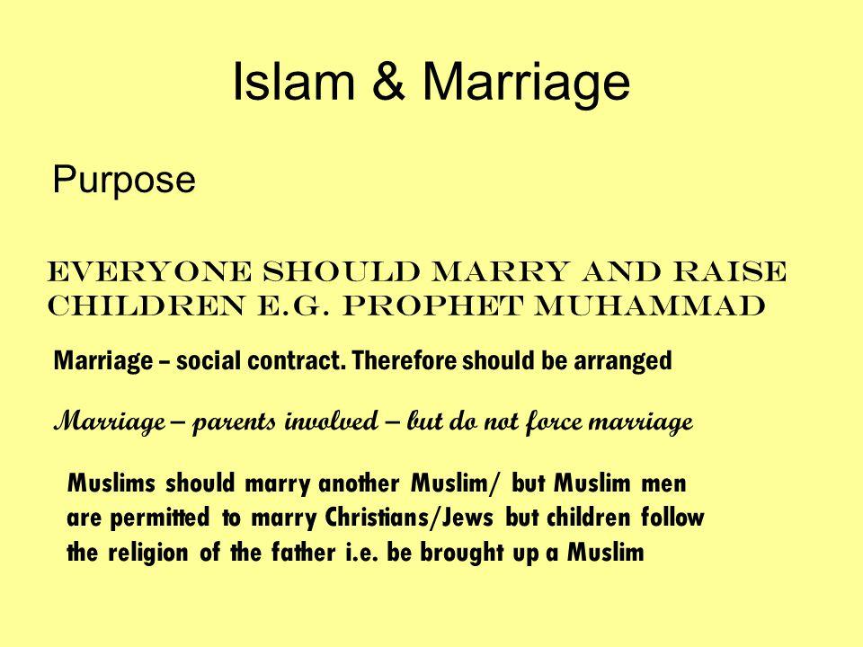 Islam & Marriage Purpose