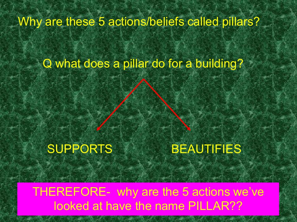 Why are these 5 actions/beliefs called pillars