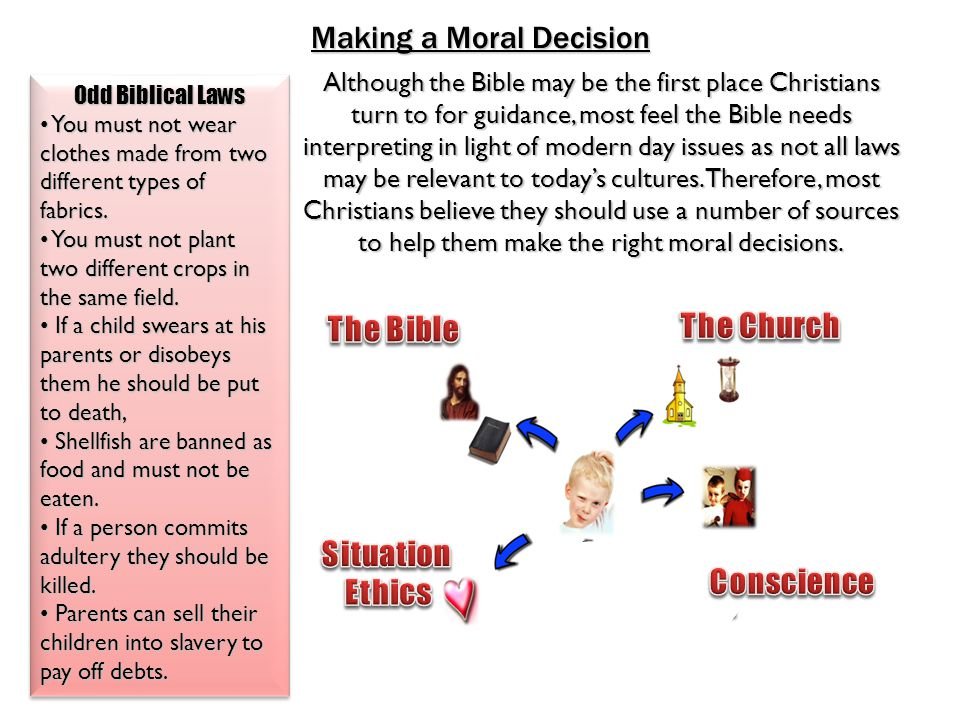 Making a Moral Decision