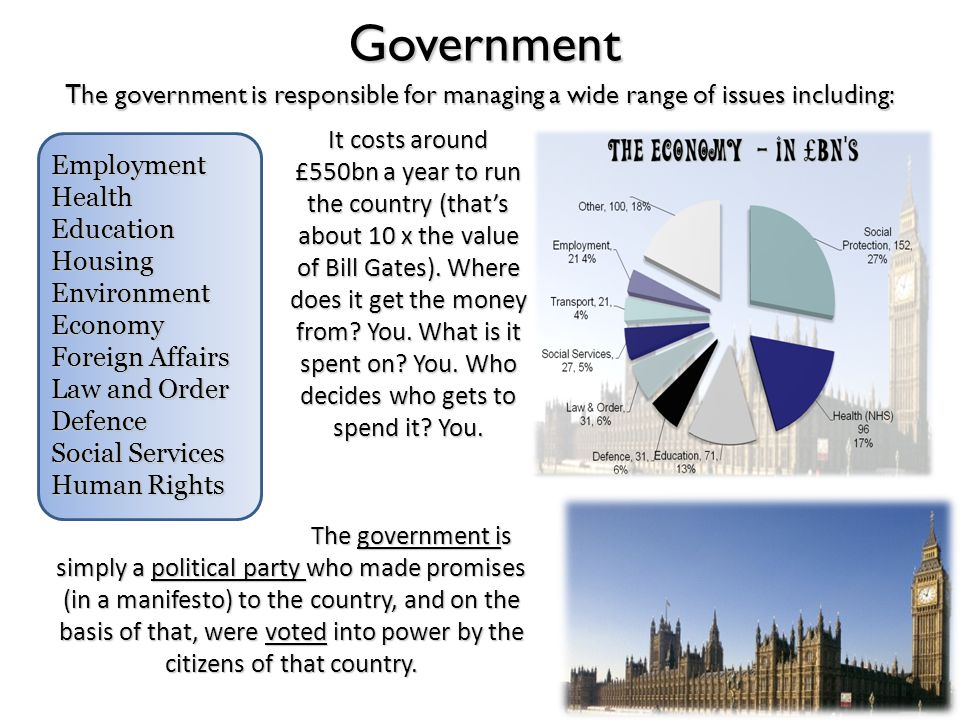 Government The government is responsible for managing a wide range of issues including:
