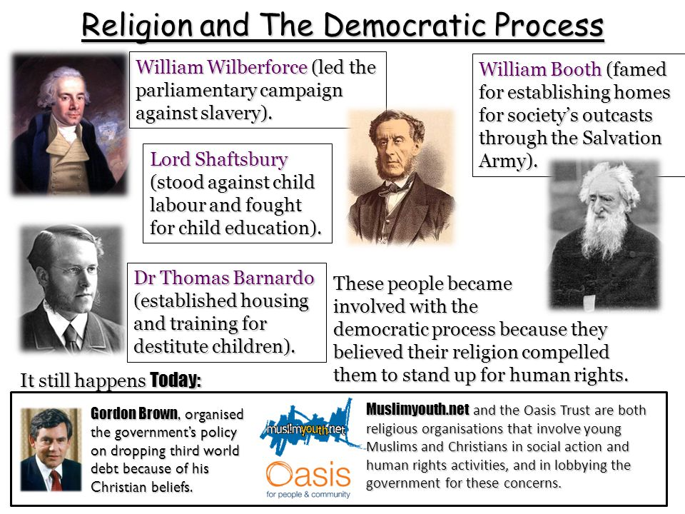 Religion and The Democratic Process