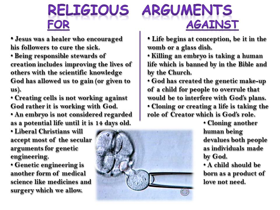 Religious Arguments For Against
