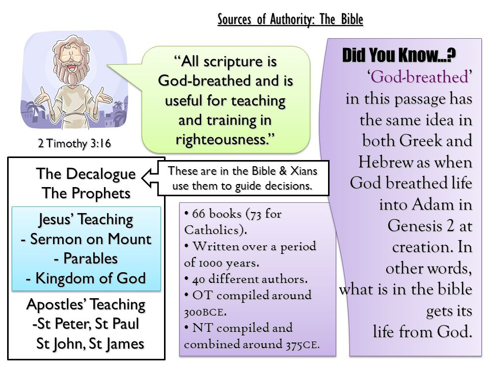 what is in the bible gets its life from God.