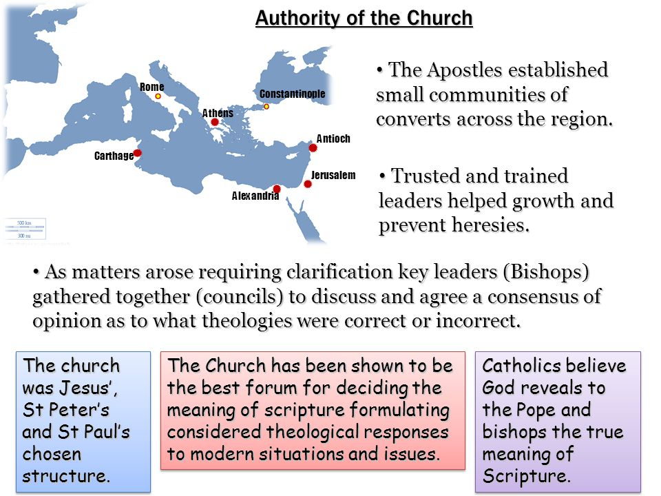Authority of the Church