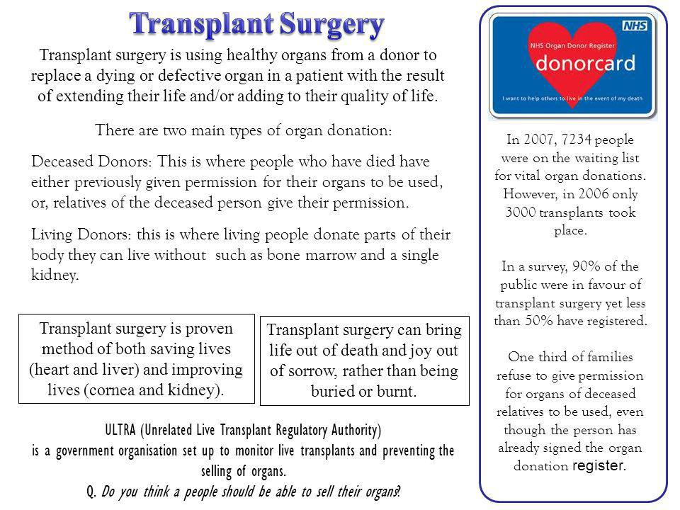 donation of body parts and organs after death should be compulsory Organ donation vs whole body donation: can you do both as the leading accredited whole body donation program in the united states, we are often asked the question as to whether or not a person can choose to be both an organ donor and a whole body donor.
