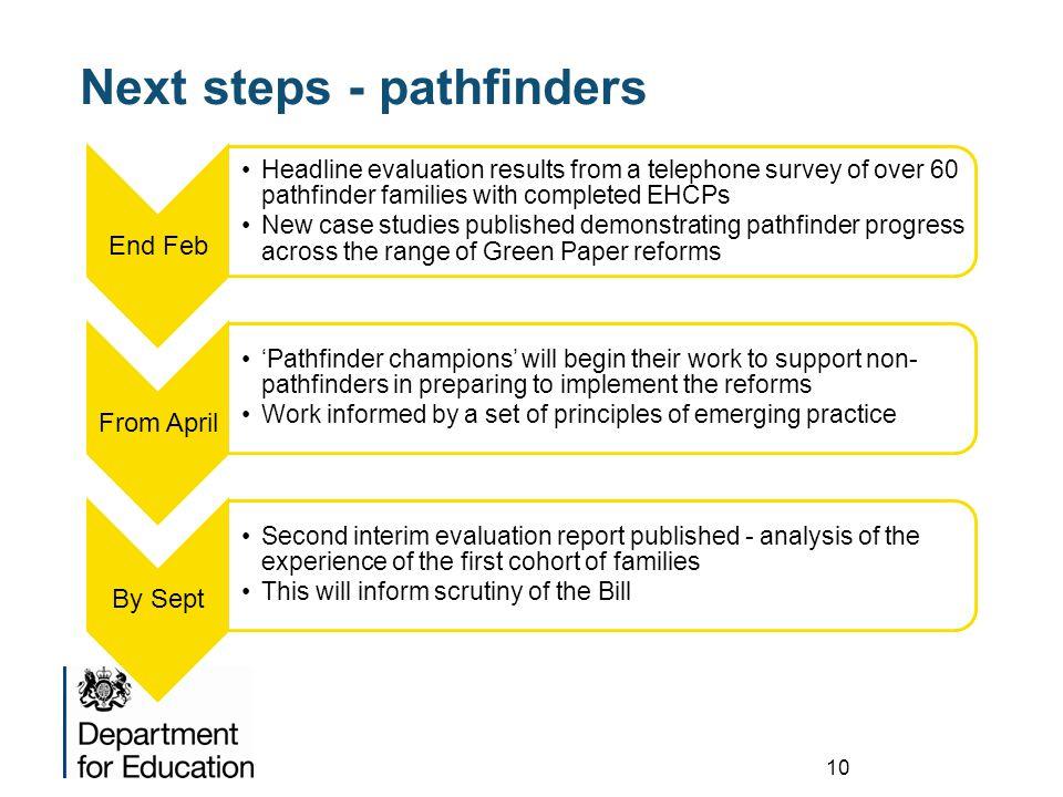 Next steps - pathfinders