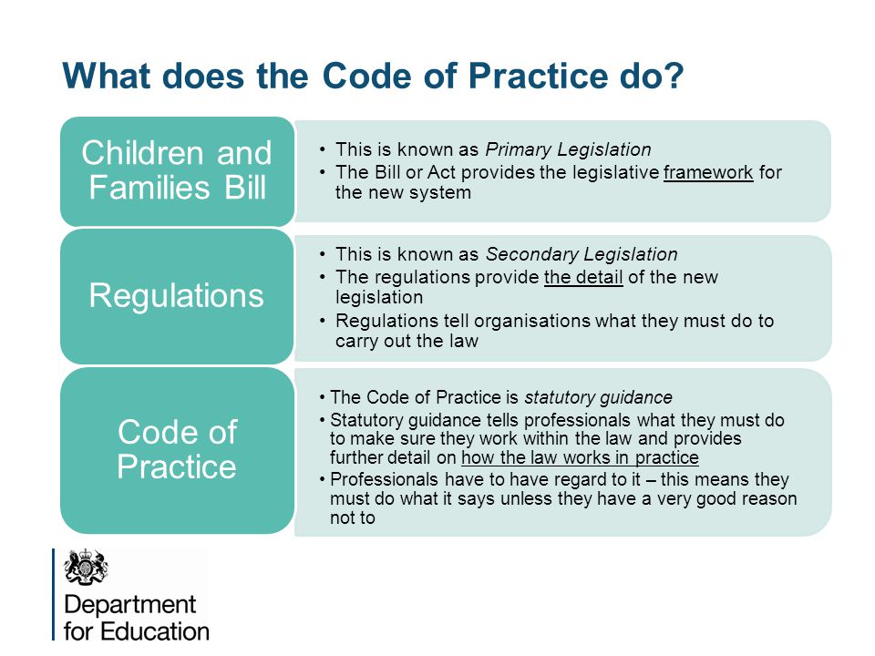What does the Code of Practice do