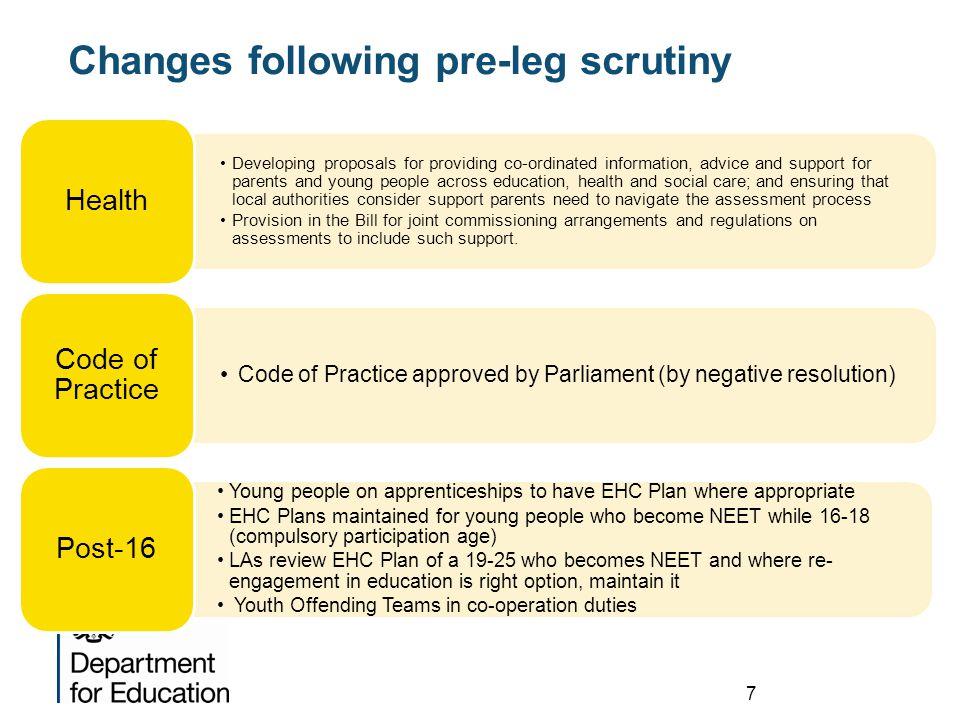 Changes following pre-leg scrutiny