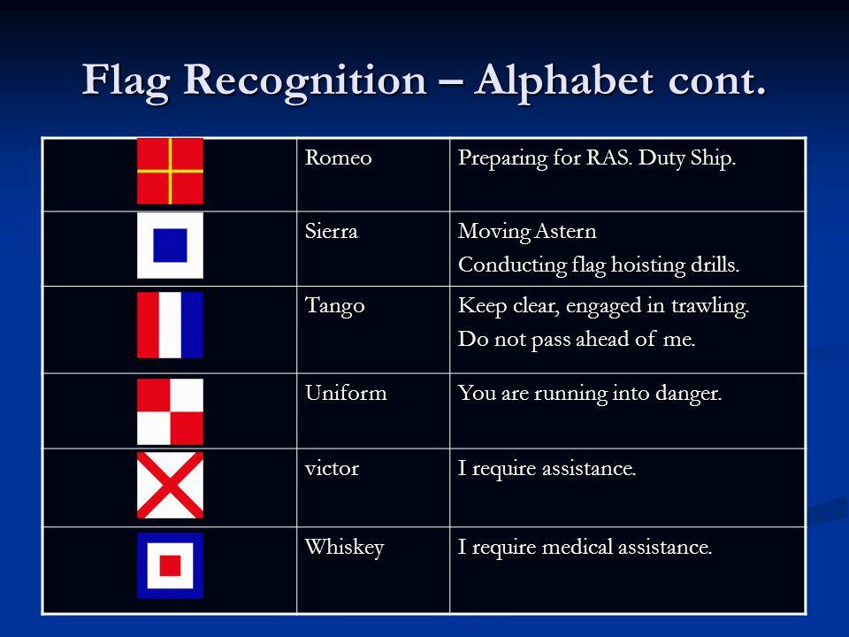 Flag Recognition – Alphabet cont.