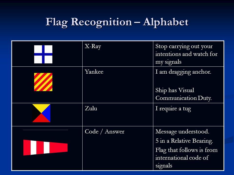Flag Recognition – Alphabet