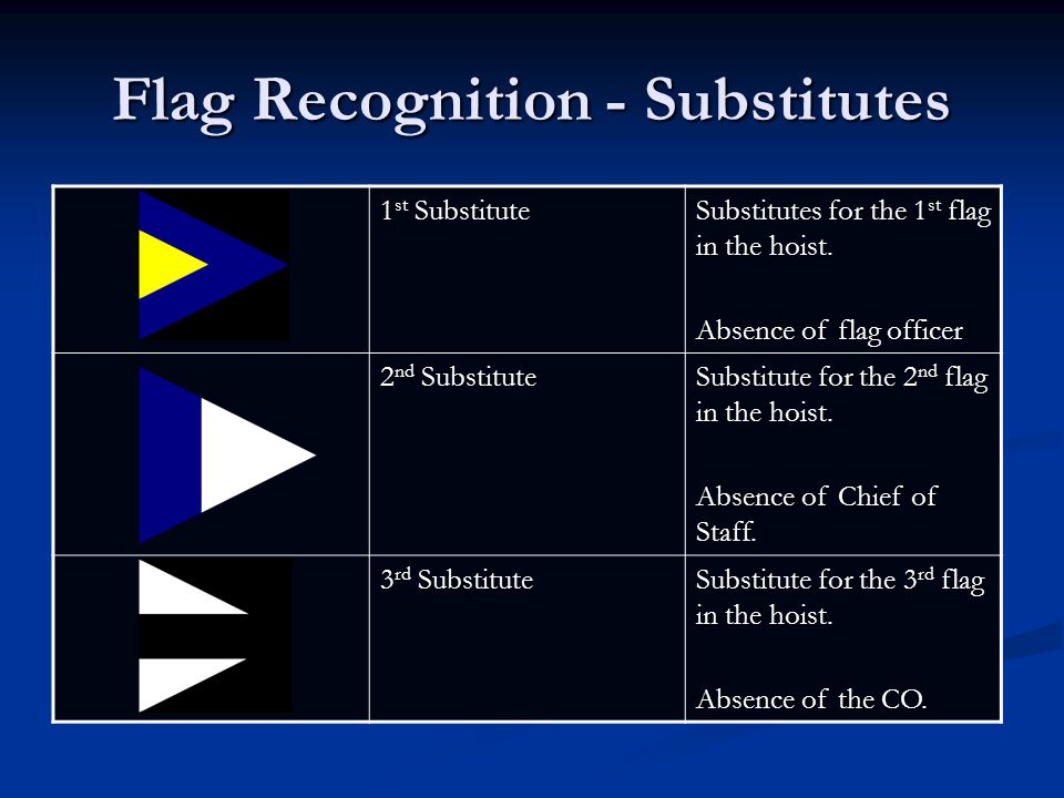 Flag Recognition - Substitutes