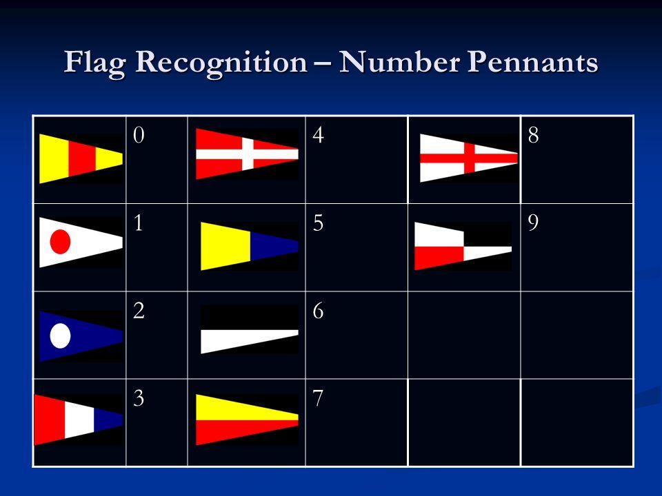 Flag Recognition – Number Pennants