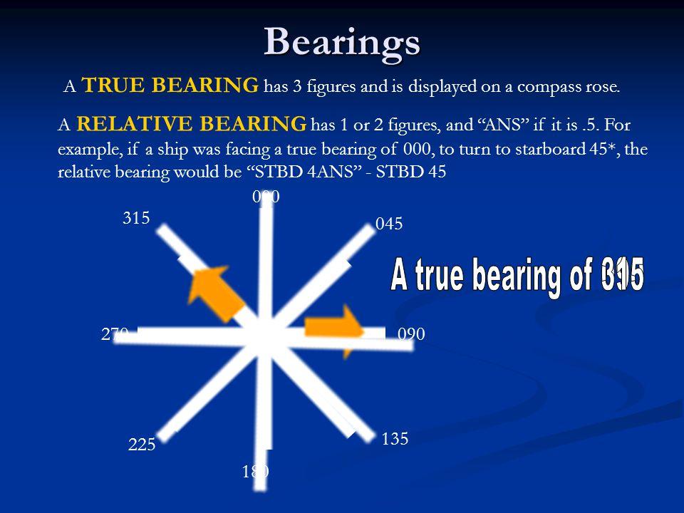 Bearings A true bearing of 315 A true bearing of 090