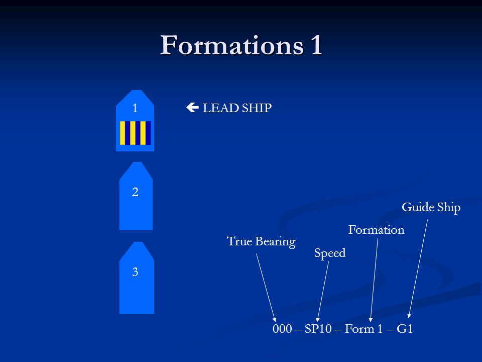 Formations 1 1 1  LEAD SHIP 2 Guide Ship Formation True Bearing 3