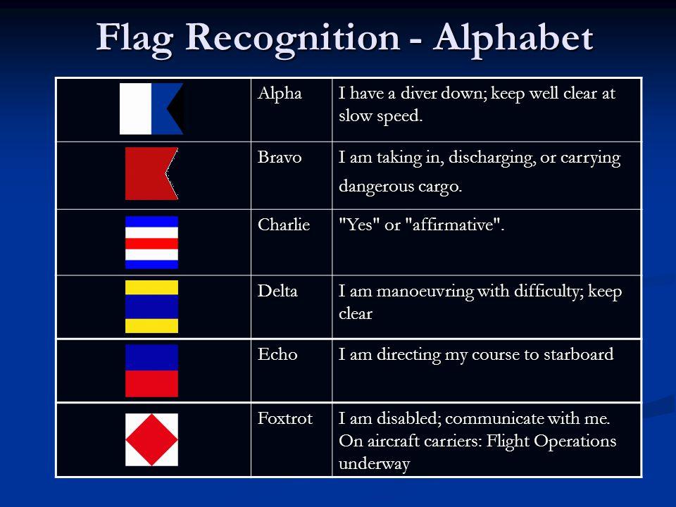 Flag Recognition - Alphabet