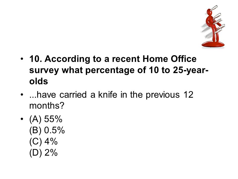 10. According to a recent Home Office survey what percentage of 10 to 25-year-olds
