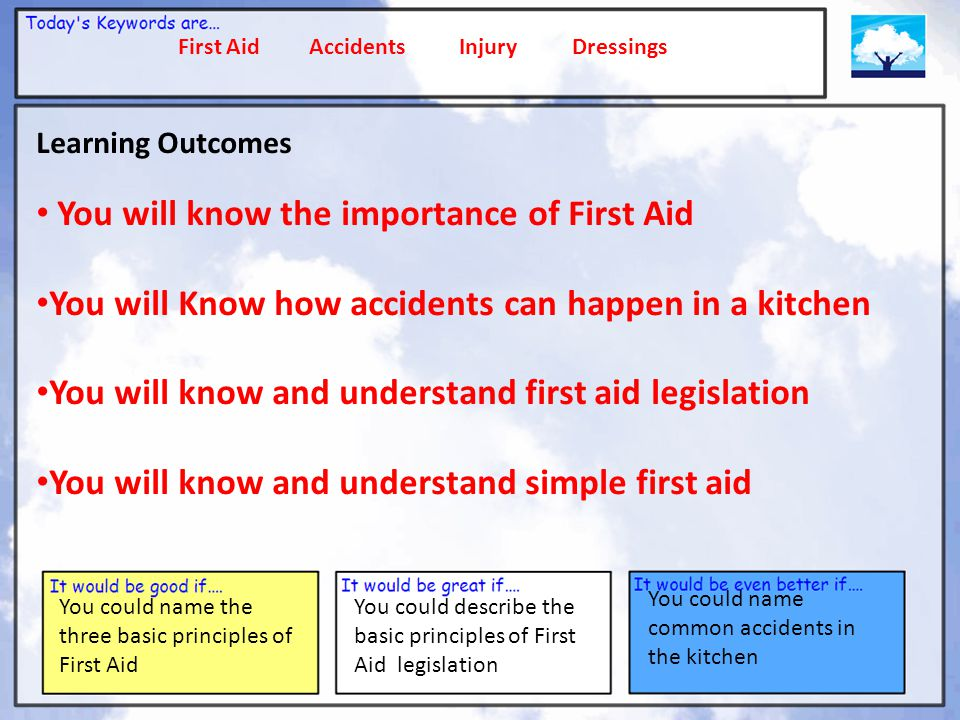 First Aid Accidents Injury Dressings