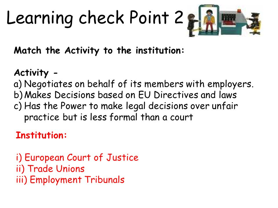 Learning check Point 2 Match the Activity to the institution: