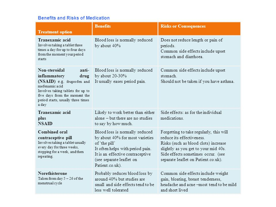 Benefits and Risks of Medication Treatment option Benefits