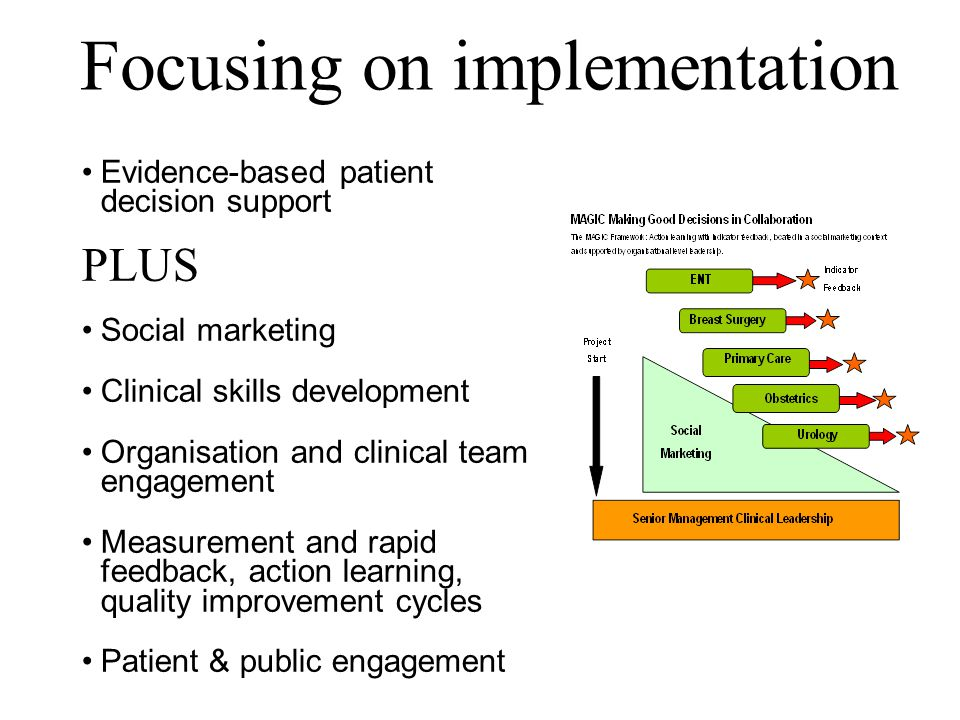 Focusing on implementation