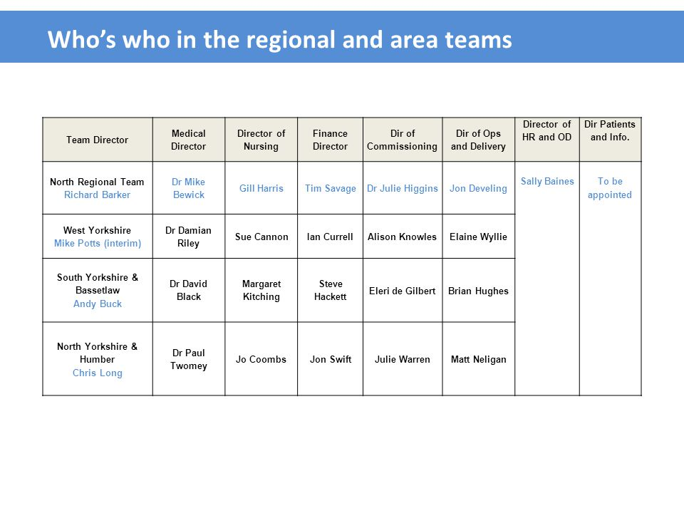 Who's who in the regional and area teams