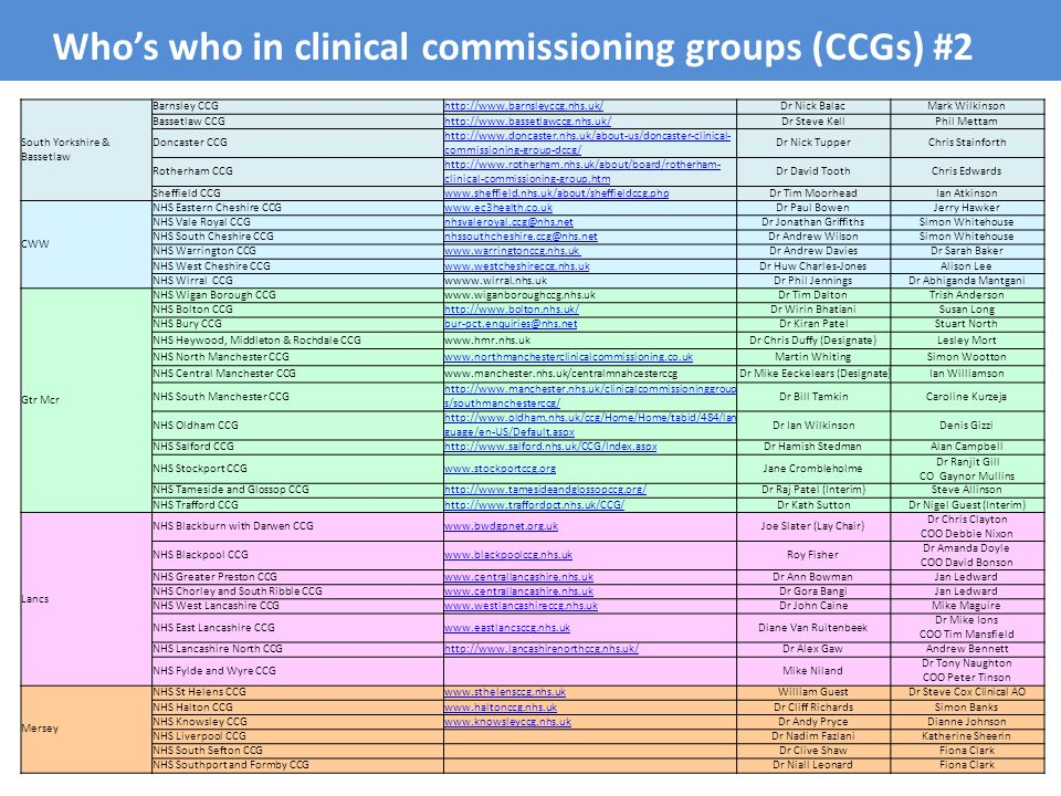 Who's who in clinical commissioning groups (CCGs) #2